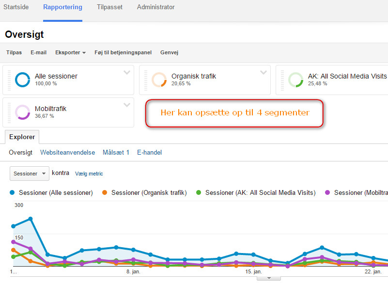 Google Analytics Segmenter